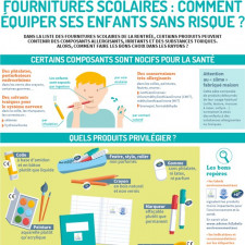 Infographie ADEME - Fournitures scolaires